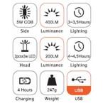 Darbo lempa akumuliatorinė | 2x3W LED | 200LM + 5W COB LED | 400LM (CWL5R)